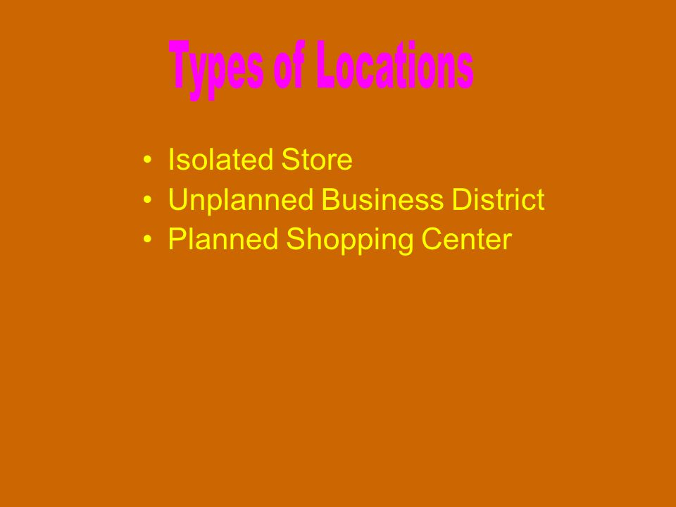 Isolated Store Unplanned Business District Planned Shopping Center