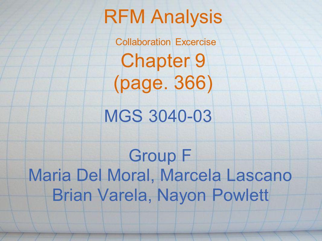 How RFM analysis works.
