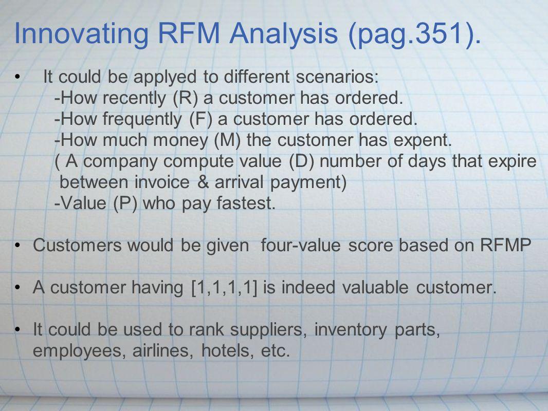 Innovating RFM Analysis (pag.351).