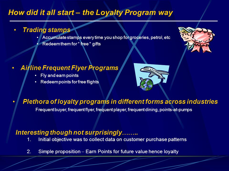 How did it all start – the Loyalty Program way Trading stamps Accumulate stamps every time you shop for groceries, petrol, etc Redeem them for free gifts Airline Frequent Flyer Programs Fly and earn points Redeem points for free flights Interesting though not surprisingly ……..