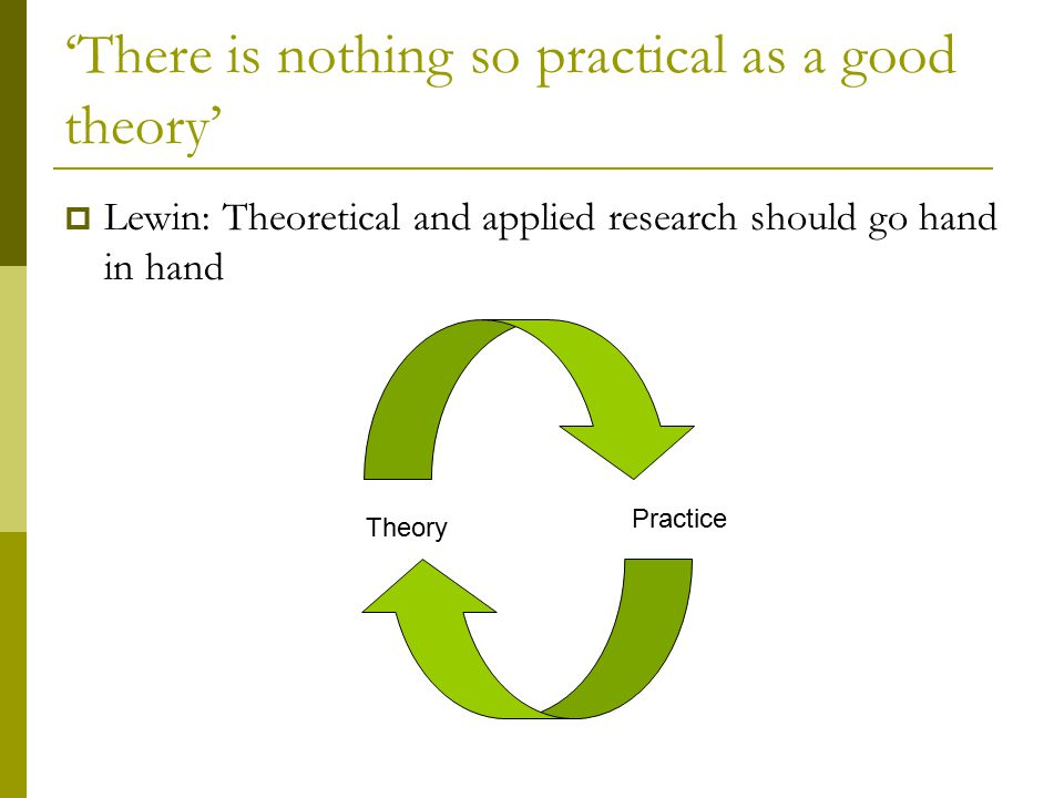 'There is nothing so practical as a good theory'  Lewin: Theoretical and applied research should go hand in hand Theory Practice