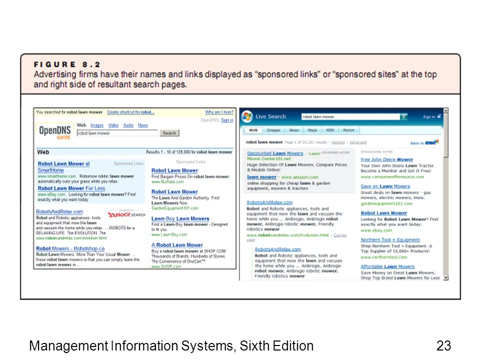 Management Information Systems, Sixth Edition23
