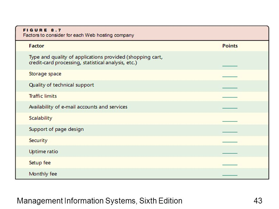 Management Information Systems, Sixth Edition43