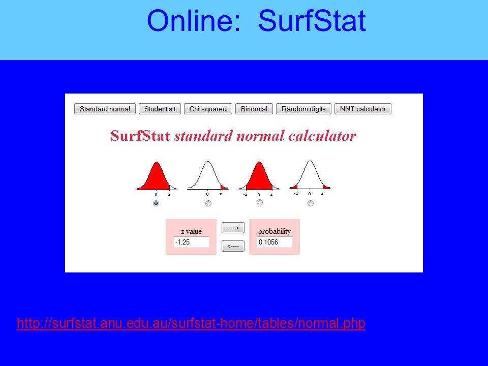 Online: SurfStat http://surfstat.anu.edu.au/surfstat-home/tables/normal.php