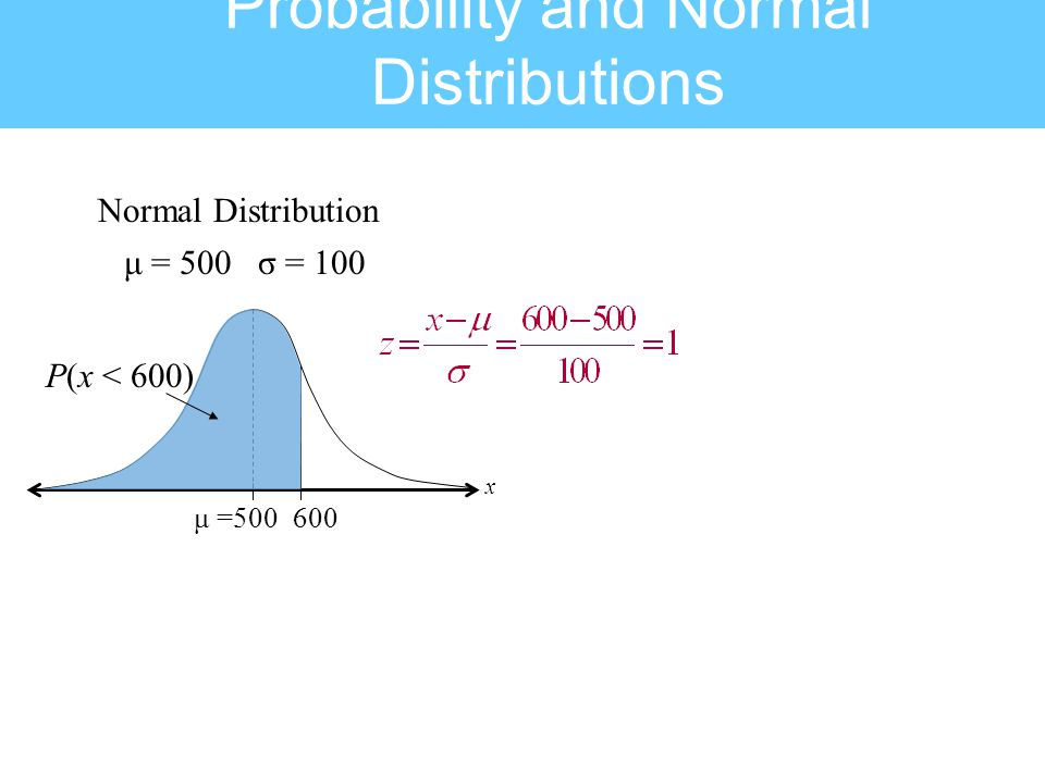 Probability and Normal Distributions Normal Distribution 600μ =500 P(x < 600) μ = 500 σ = 100 x