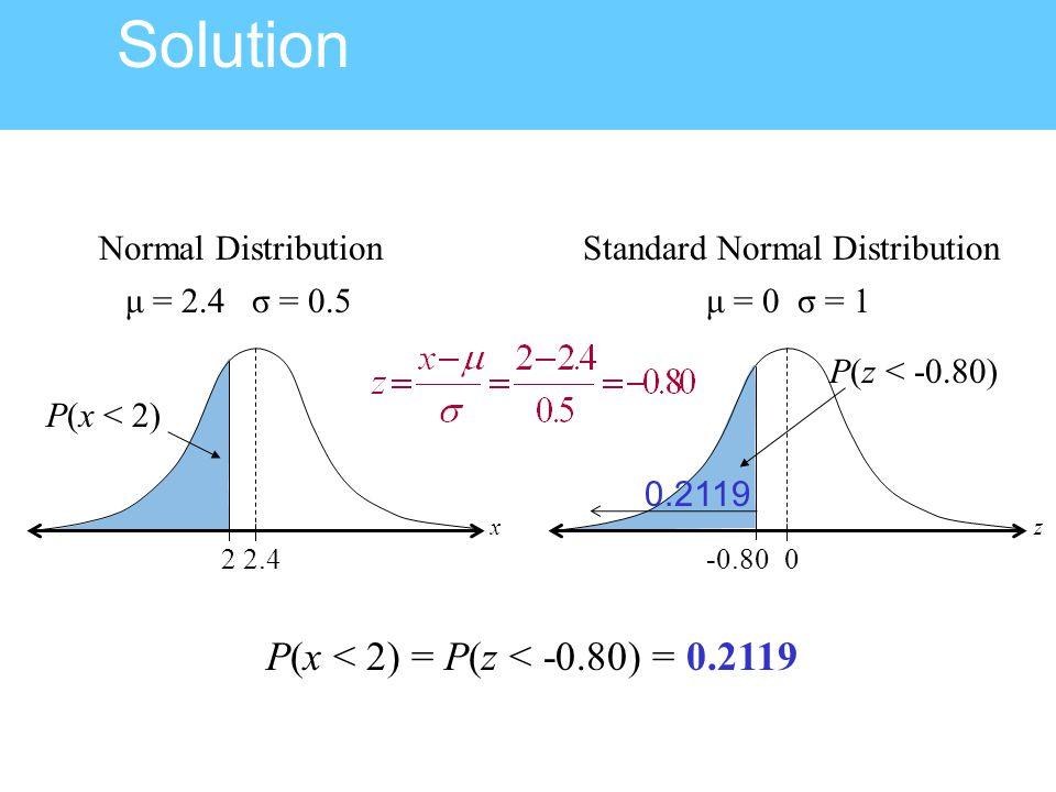 Solution P(x < 2) = P(z < -0.80) = 0.2119 Normal Distribution 22.4 P(x < 2) μ = 2.4 σ = 0.5 x Standard Normal Distribution -0.80 0 μ = 0 σ = 1 z P(z <