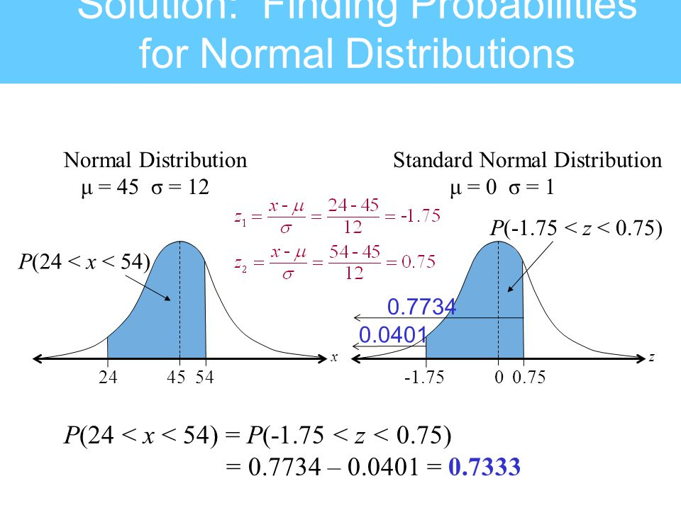 Solution: Finding Probabilities for Normal Distributions P(24 < x < 54) = P(-1.75 < z < 0.75) = 0.7734 – 0.0401 = 0.7333 2445 P(24 < x < 54) x Normal