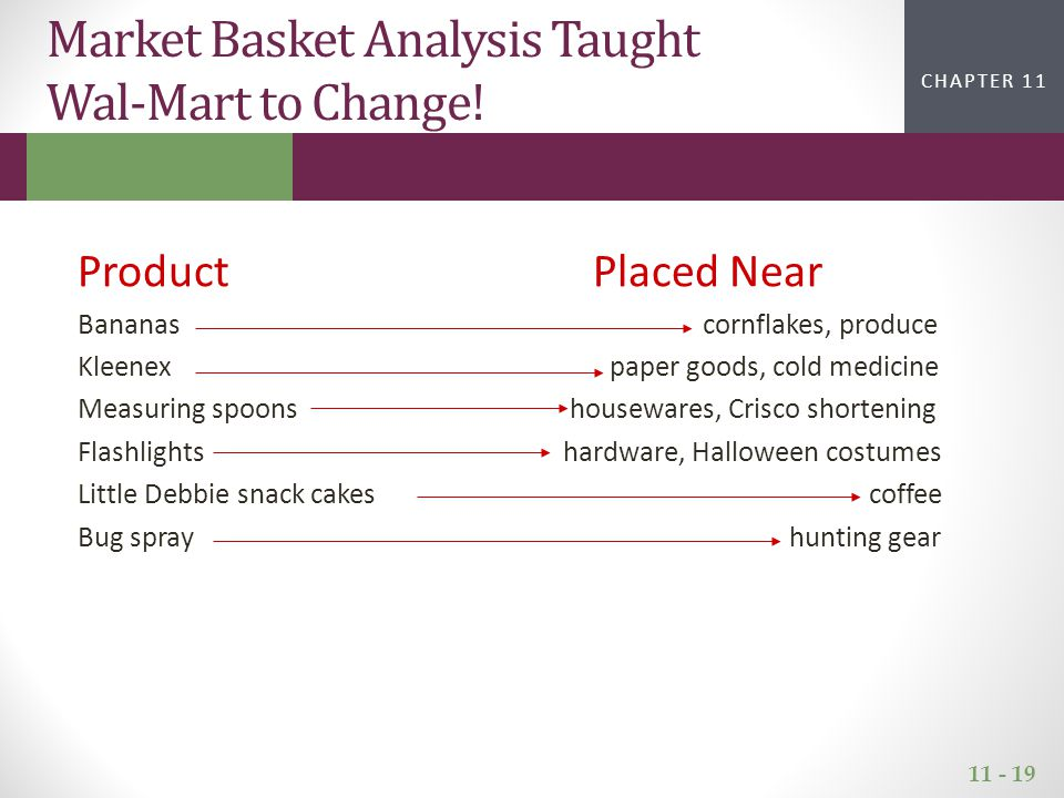 11 - 19 CHAPTER 2CHAPTER 1 CHAPTER 11 Market Basket Analysis Taught Wal-Mart to Change! Product Placed Near Bananas cornflakes, produce Kleenex paper