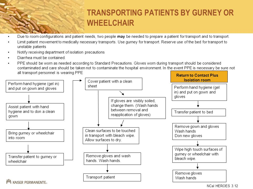 TRANSPORTING PATIENTS BY GURNEY OR WHEELCHAIR Due to room configurations and patient needs, two people may be needed to prepare a patient for transport and to transport.