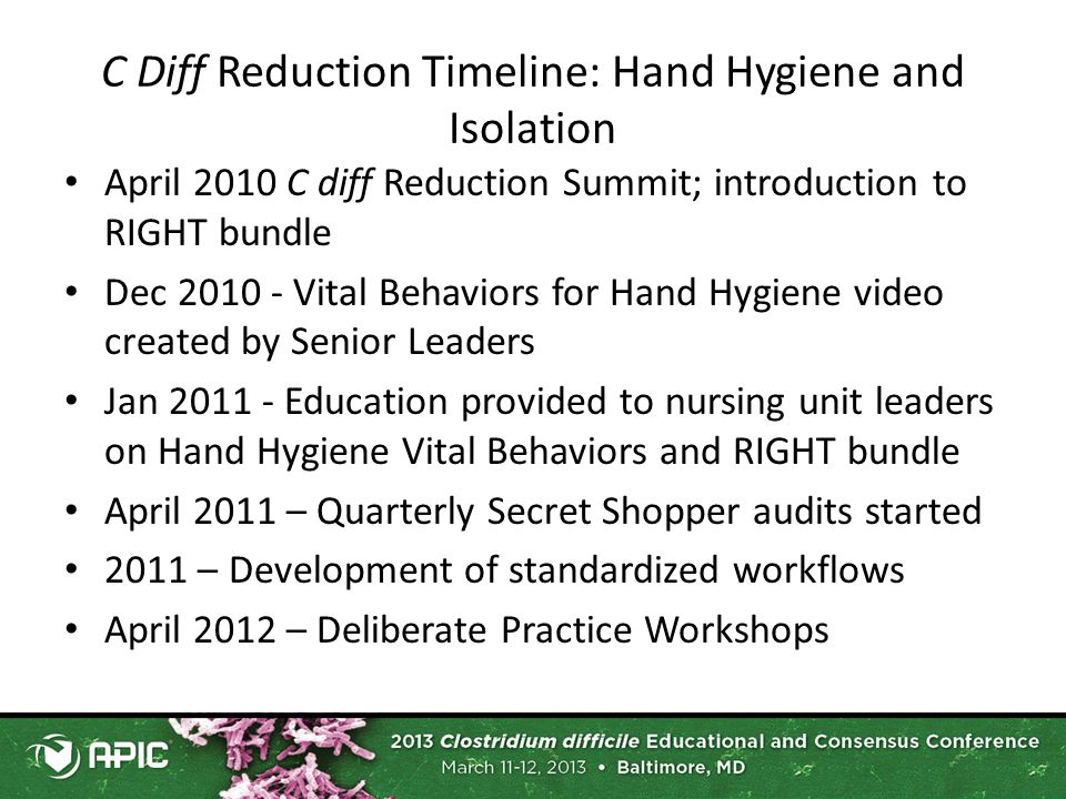 C Diff Reduction Timeline: Hand Hygiene and Isolation April 2010 C diff Reduction Summit; introduction to RIGHT bundle Dec 2010 - Vital Behaviors for Hand Hygiene video created by Senior Leaders Jan 2011 - Education provided to nursing unit leaders on Hand Hygiene Vital Behaviors and RIGHT bundle April 2011 – Quarterly Secret Shopper audits started 2011 – Development of standardized workflows April 2012 – Deliberate Practice Workshops