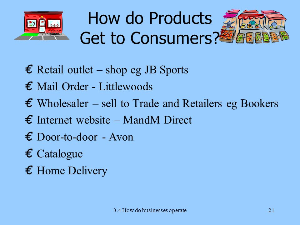 3.4 How do businesses operate21 How do Products Get to Consumers.