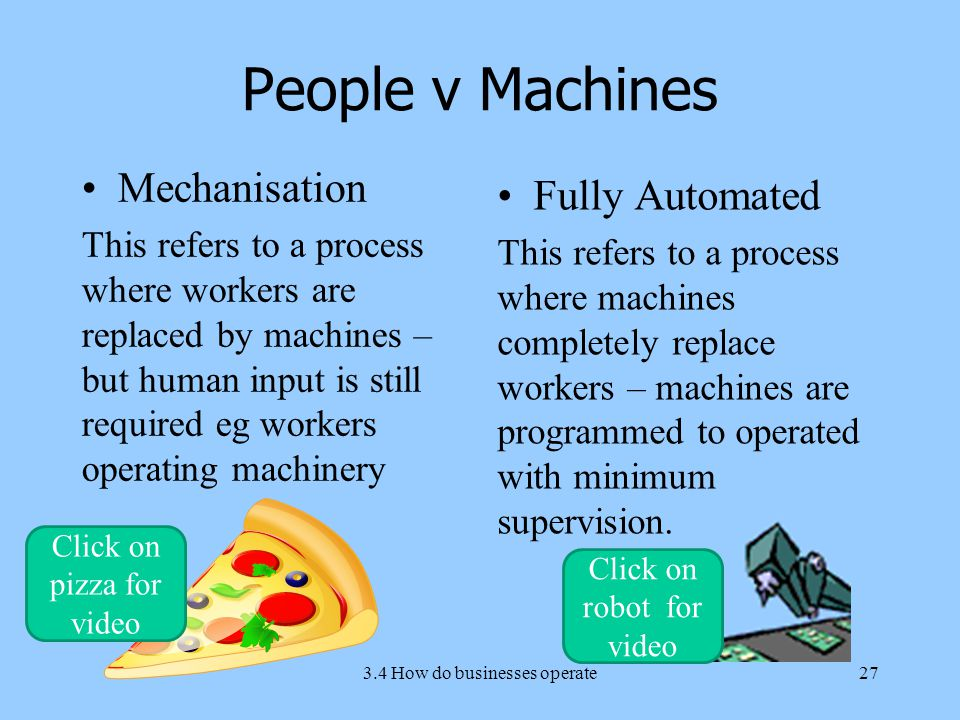 3.4 How do businesses operate27 People v Machines Mechanisation This refers to a process where workers are replaced by machines – but human input is still required eg workers operating machinery Fully Automated This refers to a process where machines completely replace workers – machines are programmed to operated with minimum supervision.