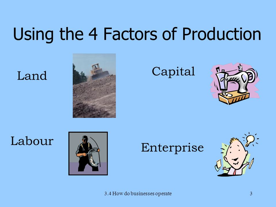 3.4 How do businesses operate3 Using the 4 Factors of Production Capital Enterprise Labour Land