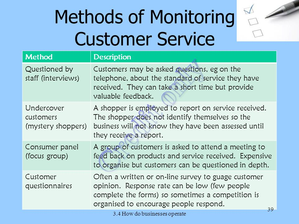 Methods of Monitoring Customer Service MethodDescription Questioned by staff (interviews) Customers may be asked questions, eg on the telephone, about the standard of service they have received.