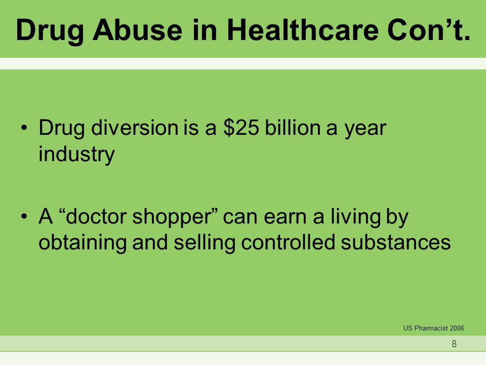 Drug Abuse in Healthcare Con't.