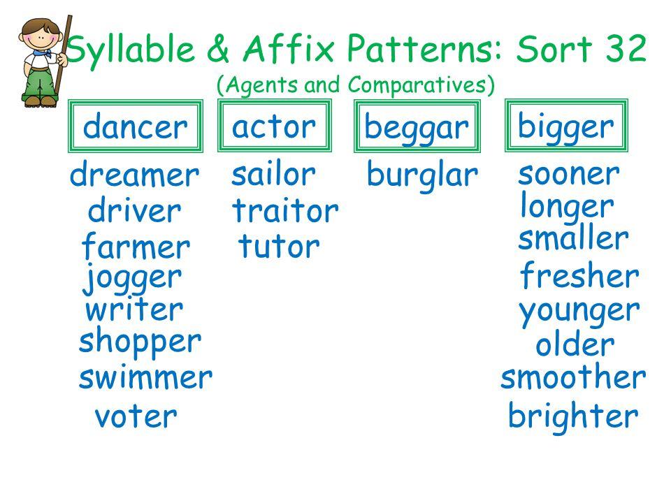 Syllable & Affix Patterns: Sort 32 (Agents and Comparatives) smoother dreamer dancerbeggar older younger driver swimmer sooner farmer fresherjogger bi