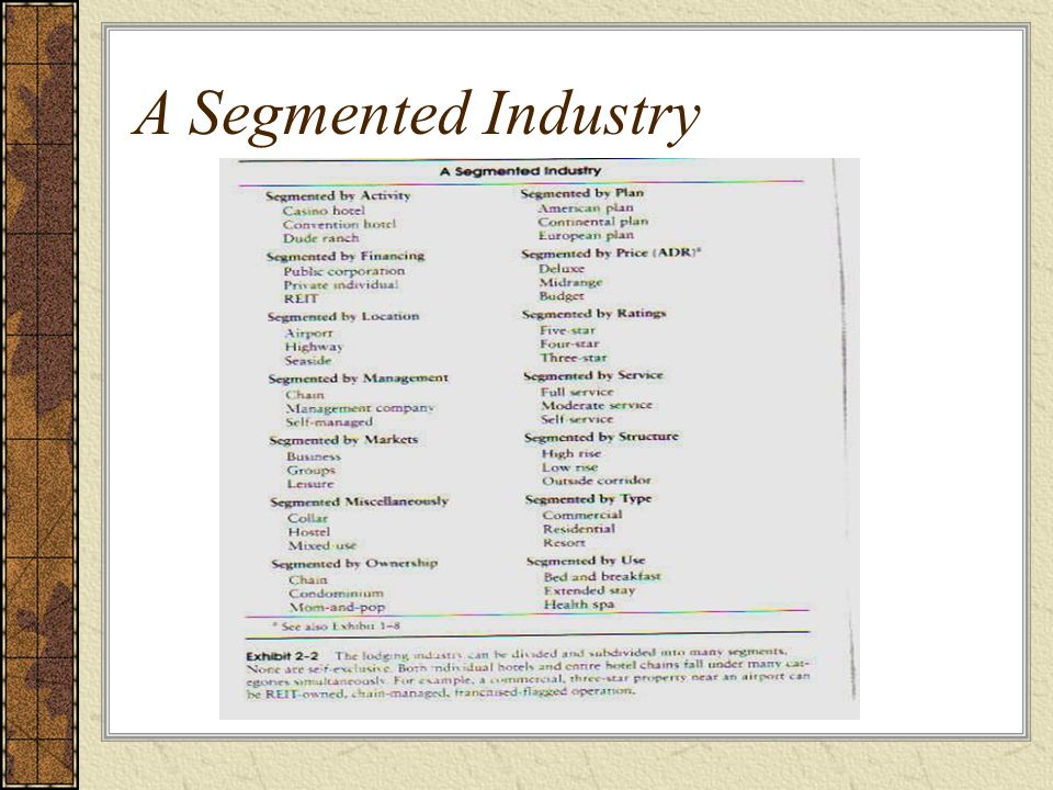 A Segmented Industry