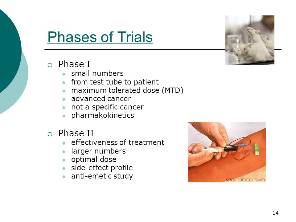 14 Phases of Trials  Phase I small numbers from test tube to patient maximum tolerated dose (MTD) advanced cancer not a specific cancer pharmakokinetics  Phase II effectiveness of treatment larger numbers optimal dose side-effect profile anti-emetic study