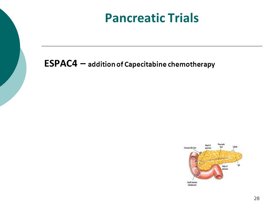 28 Pancreatic Trials ESPAC4 – addition of Capecitabine chemotherapy