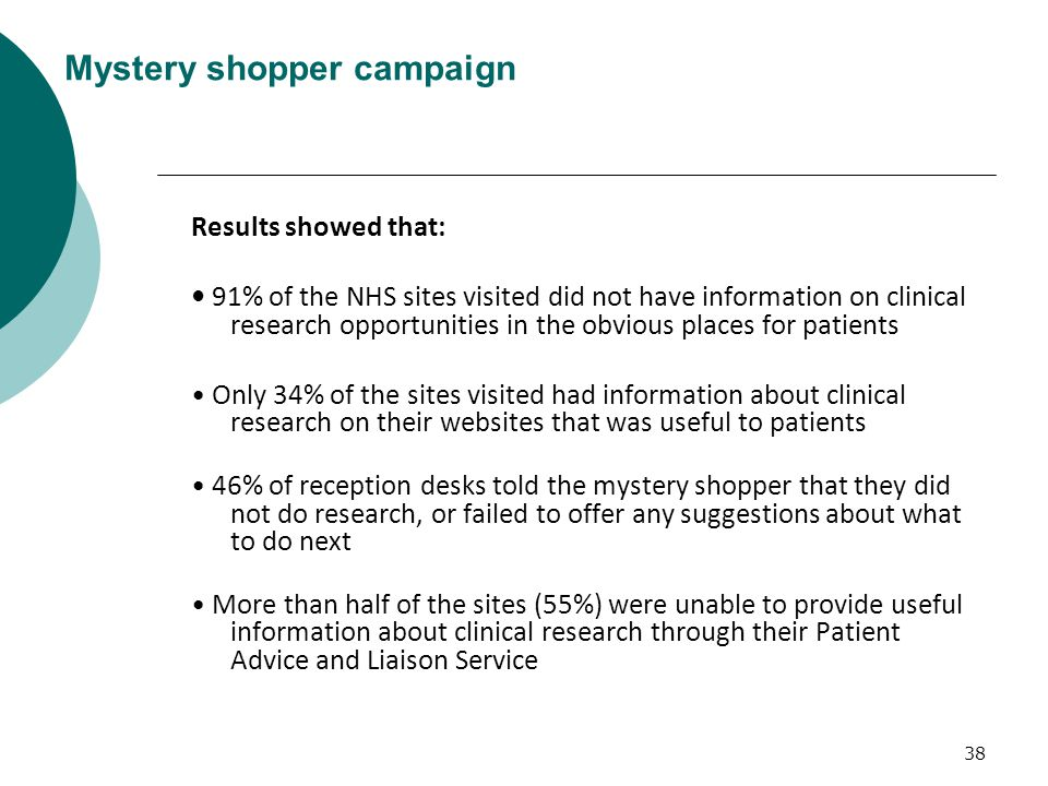 38 Mystery shopper campaign Results showed that: 91% of the NHS sites visited did not have information on clinical research opportunities in the obvious places for patients Only 34% of the sites visited had information about clinical research on their websites that was useful to patients 46% of reception desks told the mystery shopper that they did not do research, or failed to offer any suggestions about what to do next More than half of the sites (55%) were unable to provide useful information about clinical research through their Patient Advice and Liaison Service