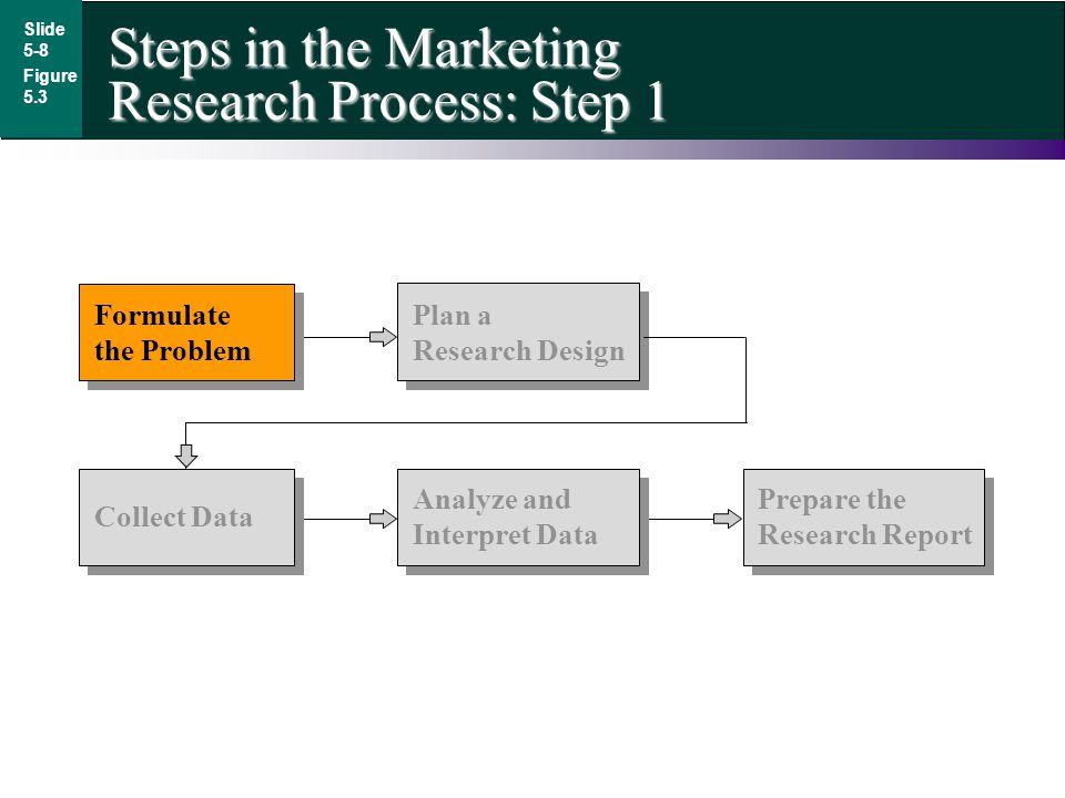 steps involved in the data preparation process essay A forecaster needs to spend time talking to everyone who will be involved in collecting data  step 5: using and evaluating a forecasting model.