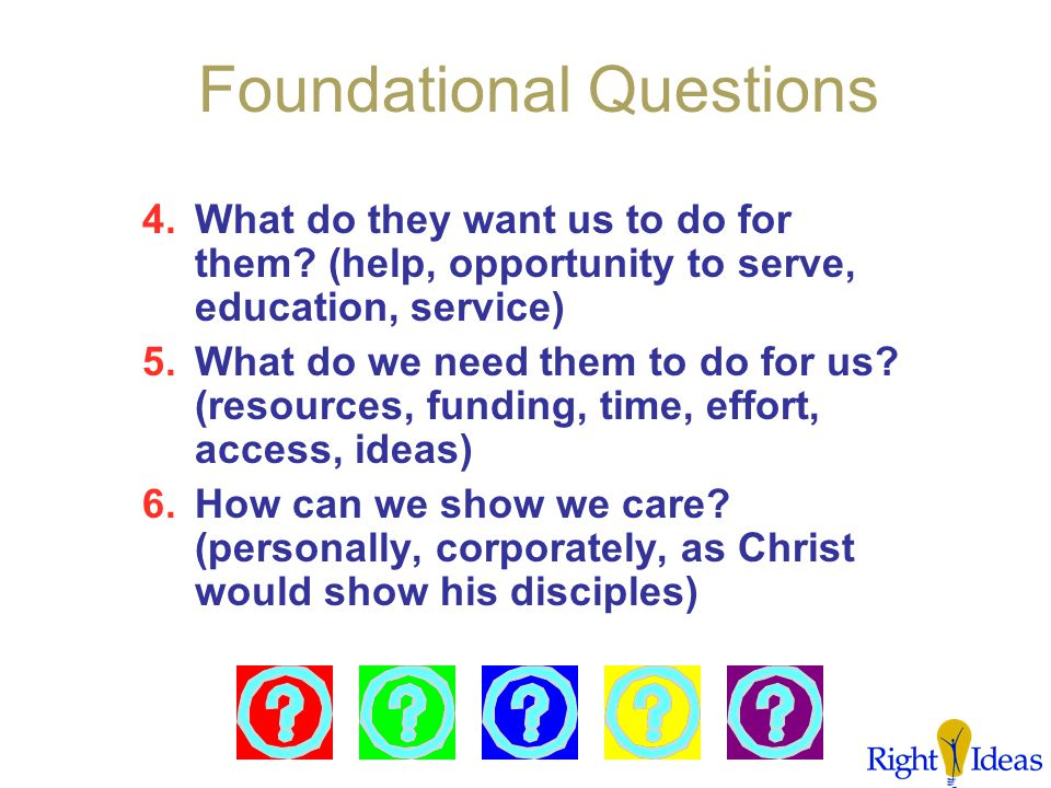 Foundational Questions 1.What business of ministry are we really in.