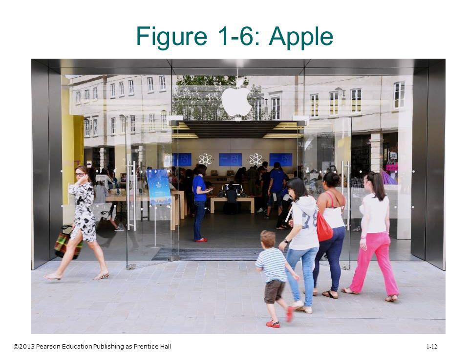 ©2013 Pearson Education Publishing as Prentice Hall 1-12 Figure 1-6: Apple