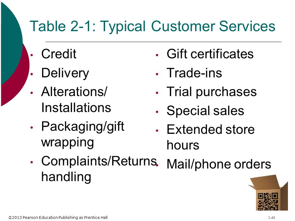 ©2013 Pearson Education Publishing as Prentice Hall 1-44 Table 2-1: Typical Customer Services Credit Delivery Alterations/ Installations Packaging/gif