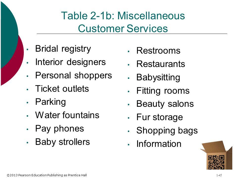©2013 Pearson Education Publishing as Prentice Hall 1-45 Table 2-1b: Miscellaneous Customer Services Bridal registry Interior designers Personal shopp