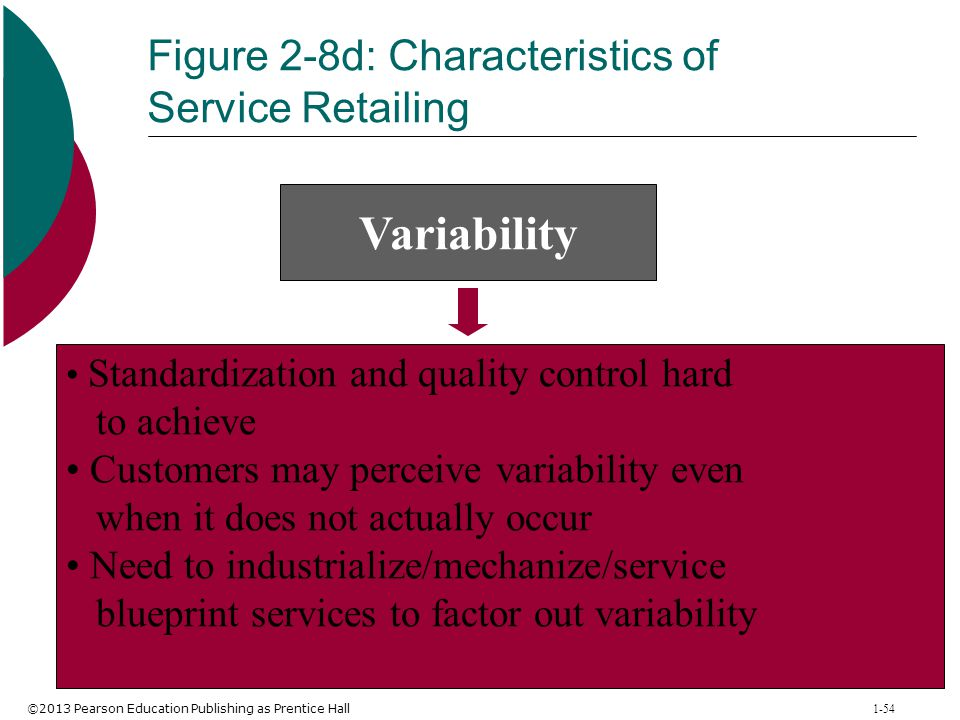 ©2013 Pearson Education Publishing as Prentice Hall 1-54 Figure 2-8d: Characteristics of Service Retailing Variability Standardization and quality con
