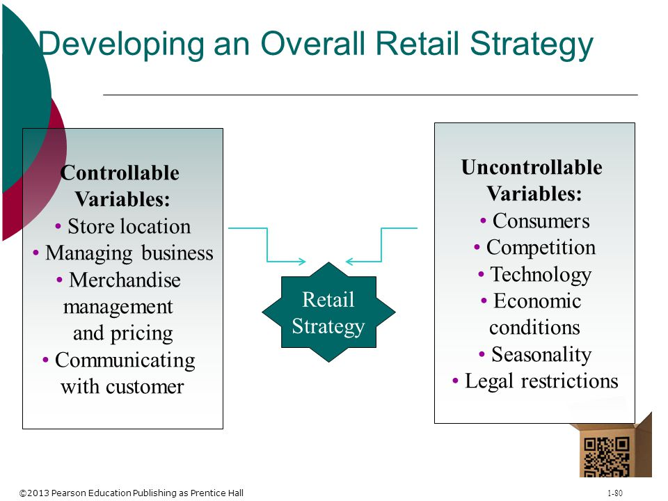 ©2013 Pearson Education Publishing as Prentice Hall 1-80 Developing an Overall Retail Strategy Retail Strategy Uncontrollable Variables: Consumers Com
