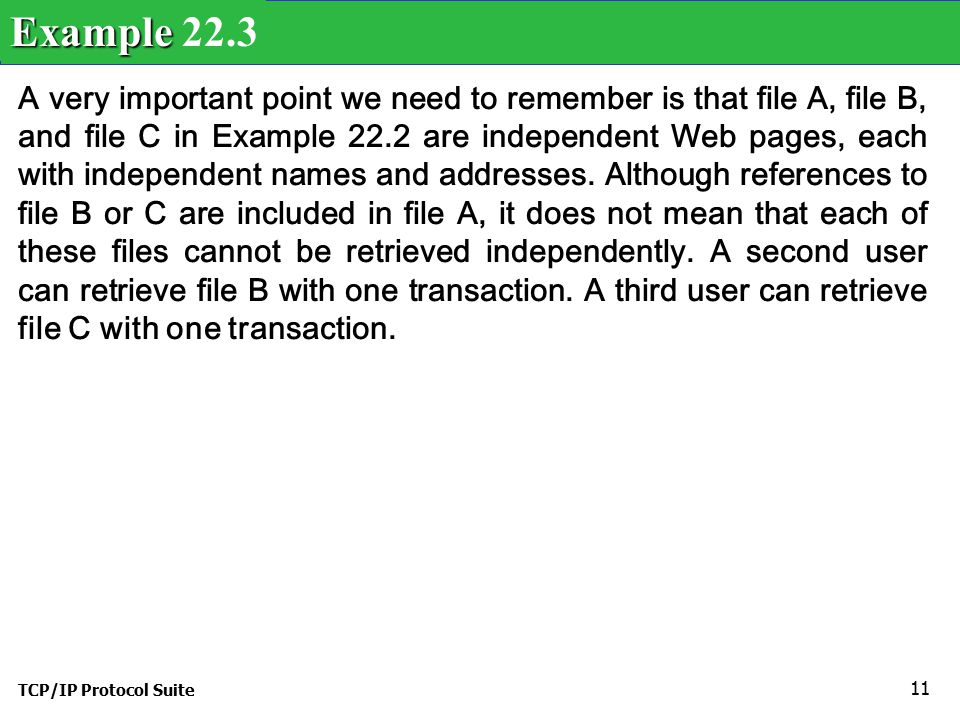 TCP/IP Protocol Suite 11 A very important point we need to remember is that file A, file B, and file C in Example 22.2 are independent Web pages, each with independent names and addresses.