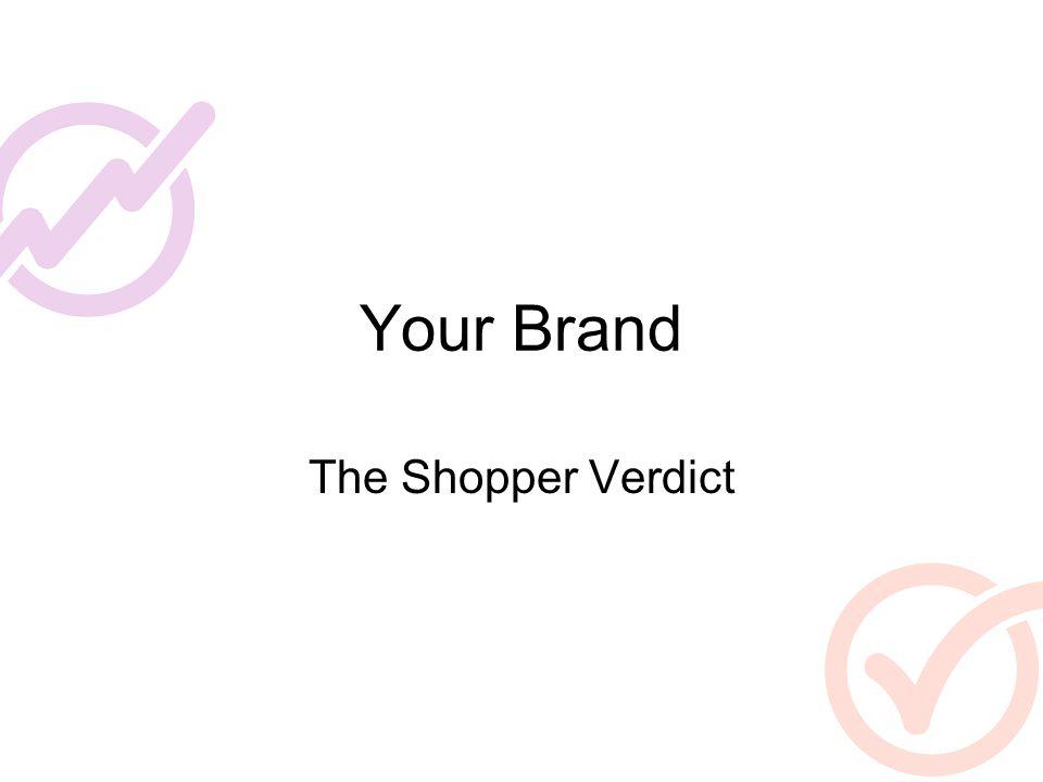 Your Brand The Shopper Verdict