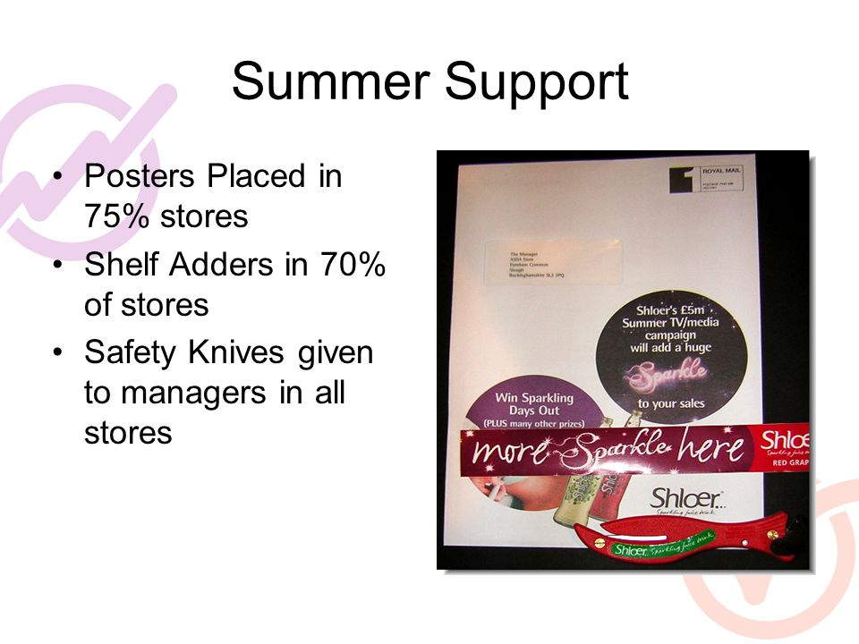 Summer Support Posters Placed in 75% stores Shelf Adders in 70% of stores Safety Knives given to managers in all stores