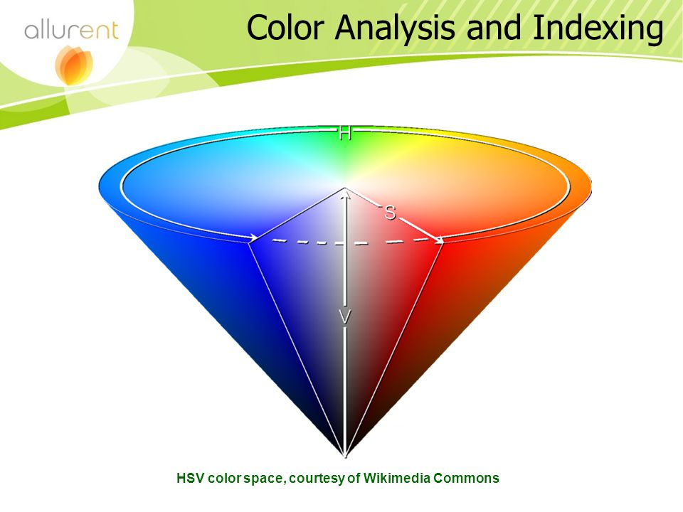 Color Analysis and Indexing HSV color space, courtesy of Wikimedia Commons