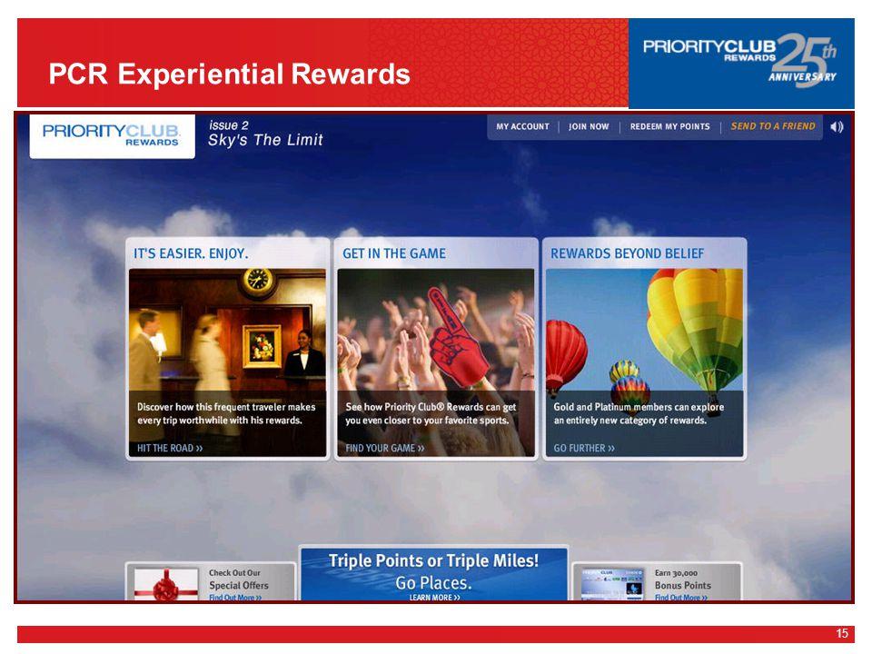 15 PCR Experiential Rewards