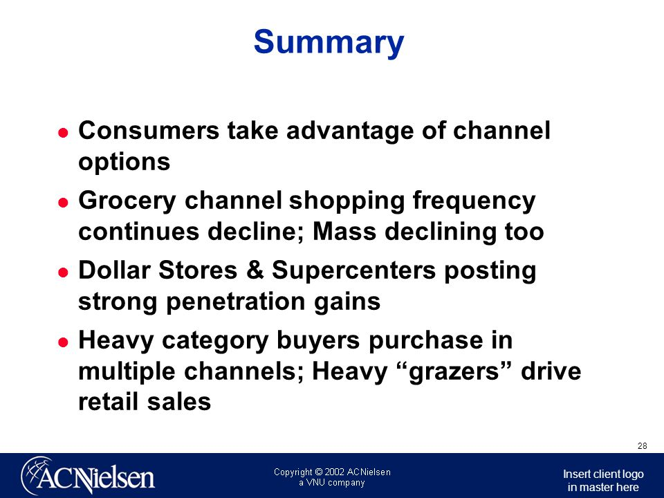 Insert client logo in master here 29 Summary The demographics & shopping behavior of channel shoppers varies by channel  Successful Retailers will use this knowledge to target growth via advertising, merchandising and promotional activities  Successful Manufacturers will help Retailers and themselves with channel-specific targeting of products and promotions