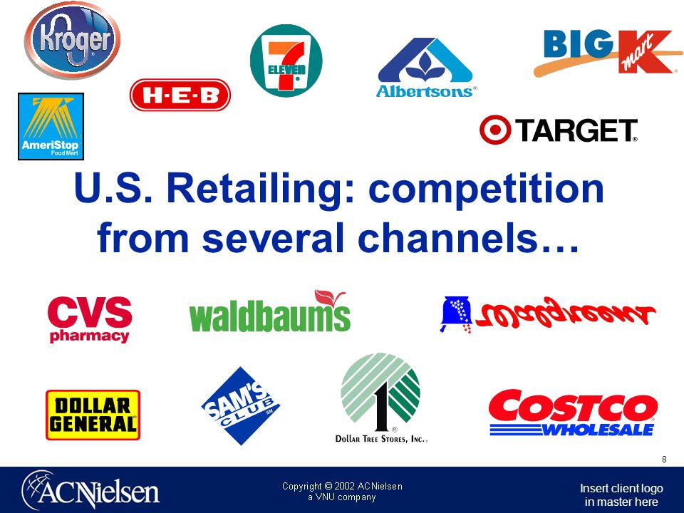 Insert client logo in master here 9 Research Design Date Source: 61,500 member ACNielsen Homescan  Consumer Panel Primary Channels  Grocery (excluding Supercenters)  Mass Merchandiser (excluding Supercenters)  Supercenters*  Drugstores  Warehouse Clubs  Dollar Stores  Convenience/Gas * Includes Kmart, Target & Wal-Mart Supercenters