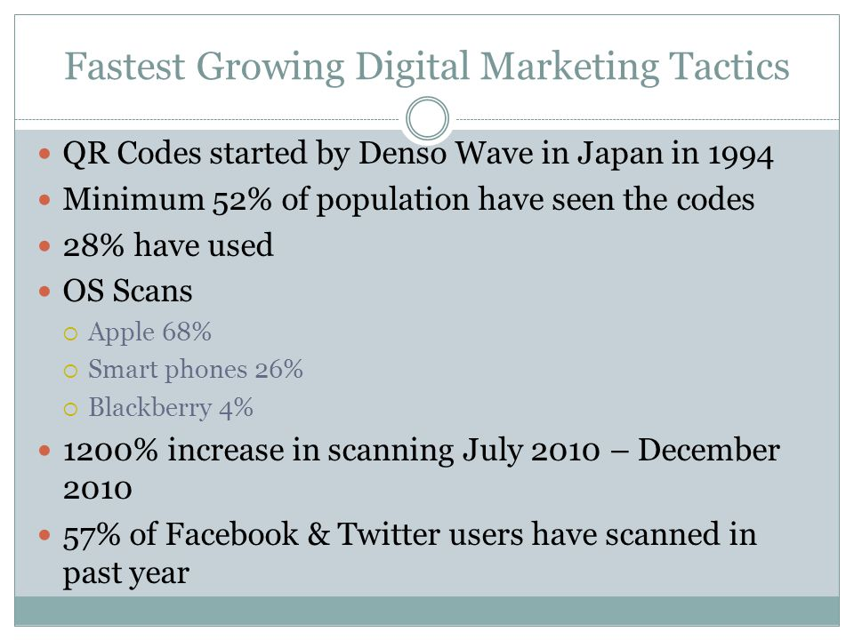 QR Codes started by Denso Wave in Japan in 1994 Minimum 52% of population have seen the codes 28% have used OS Scans  Apple 68%  Smart phones 26%  Blackberry 4% 1200% increase in scanning July 2010 – December 2010 57% of Facebook & Twitter users have scanned in past year