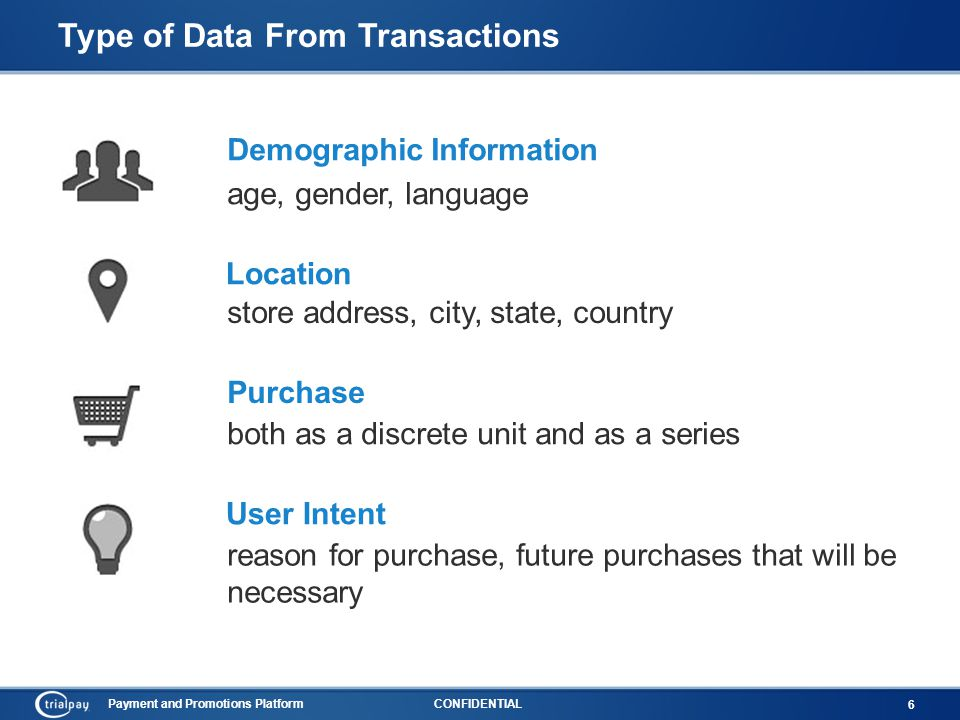 Payment and Promotions PlatformCONFIDENTIAL 6 Demographic Information Type of Data From Transactions Location Purchase User Intent age, gender, langua