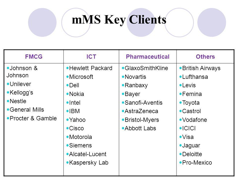 mMS Key Clients FMCGICTPharmaceuticalOthers Johnson & Johnson Unilever Kellogg's Nestle General Mills Procter & Gamble Hewlett Packard Microsoft Dell