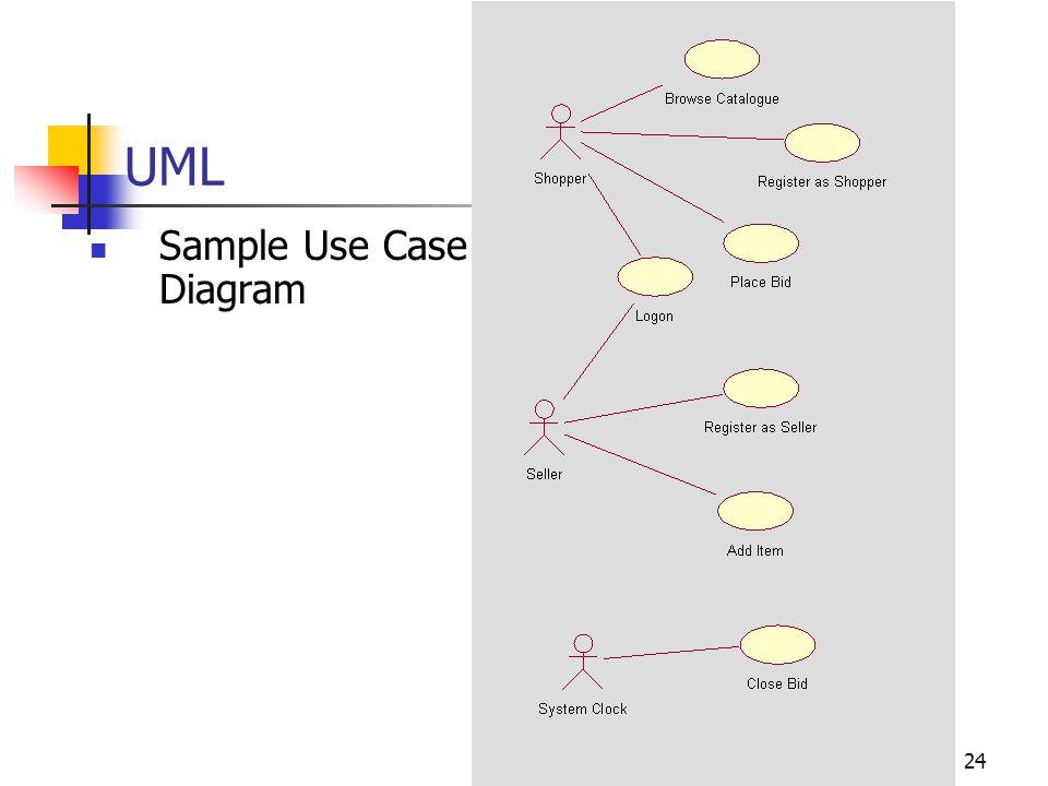 24 UML Sample Use Case Diagram