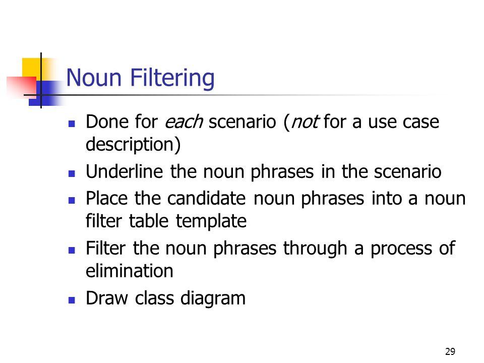 29 Noun Filtering Done for each scenario (not for a use case description) Underline the noun phrases in the scenario Place the candidate noun phrases