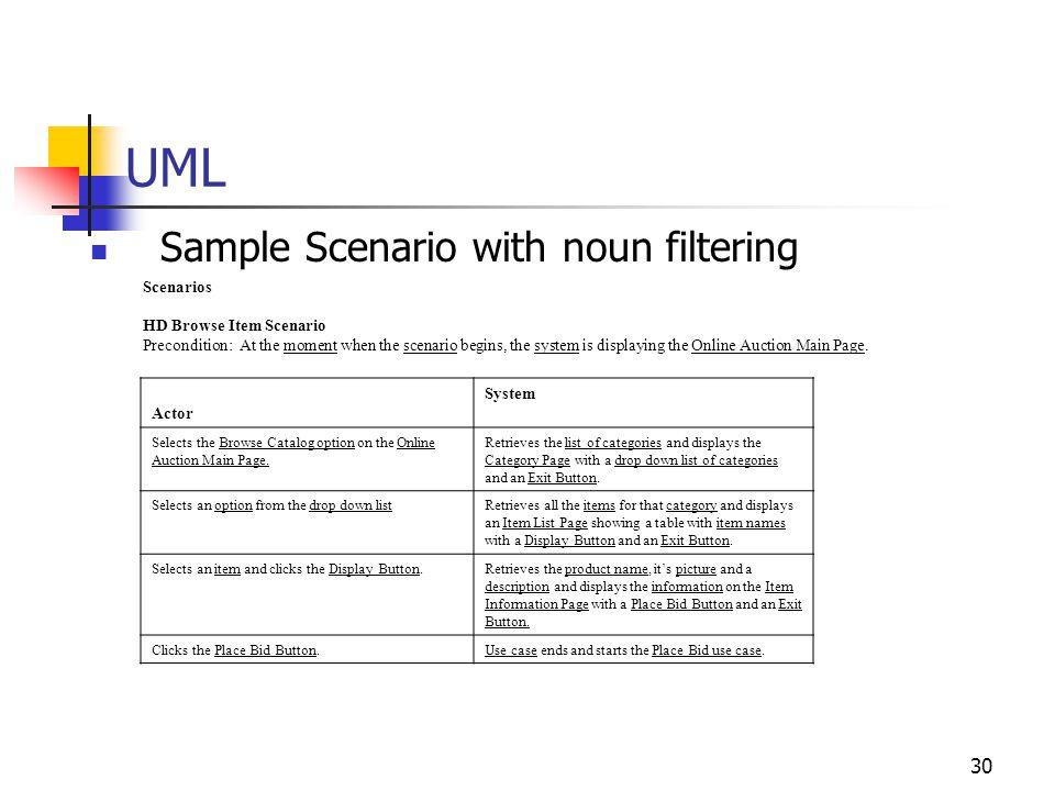30 UML Sample Scenario with noun filtering Scenarios HD Browse Item Scenario Precondition: At the moment when the scenario begins, the system is displ