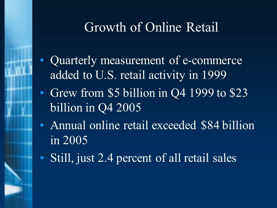 Growth of Online Retail Quarterly measurement of e-commerce added to U.S.