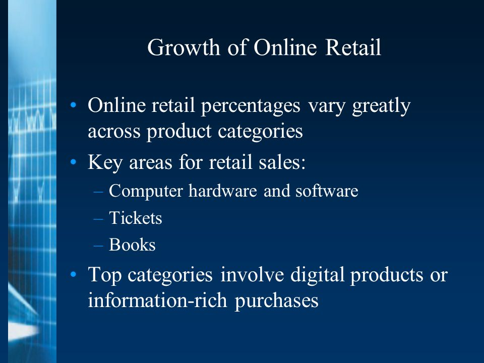 Growth of Online Retail Online retail percentages vary greatly across product categories Key areas for retail sales: –Computer hardware and software –Tickets –Books Top categories involve digital products or information-rich purchases