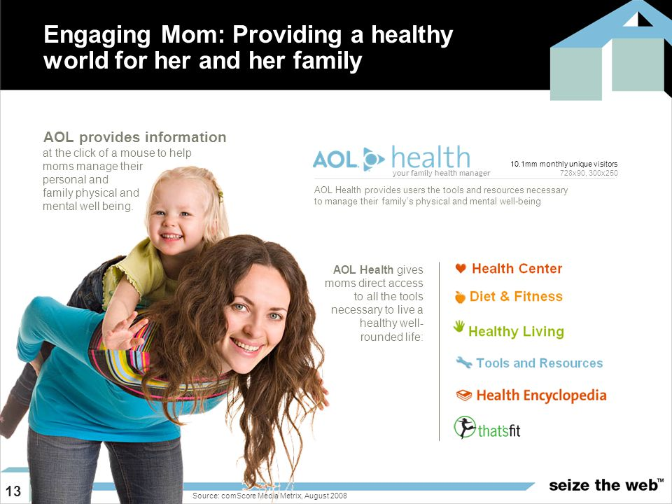 13 Engaging Mom: Providing a healthy world for her and her family AOL Health provides users the tools and resources necessary to manage their family's physical and mental well-being Source: comScore Media Metrix, August 2008 AOL provides information 10.1mm monthly unique visitors 728x90, 300x250 AOL Health gives moms direct access to all the tools necessary to live a healthy well- rounded life: at the click of a mouse to help moms manage their personal and family physical and mental well being.