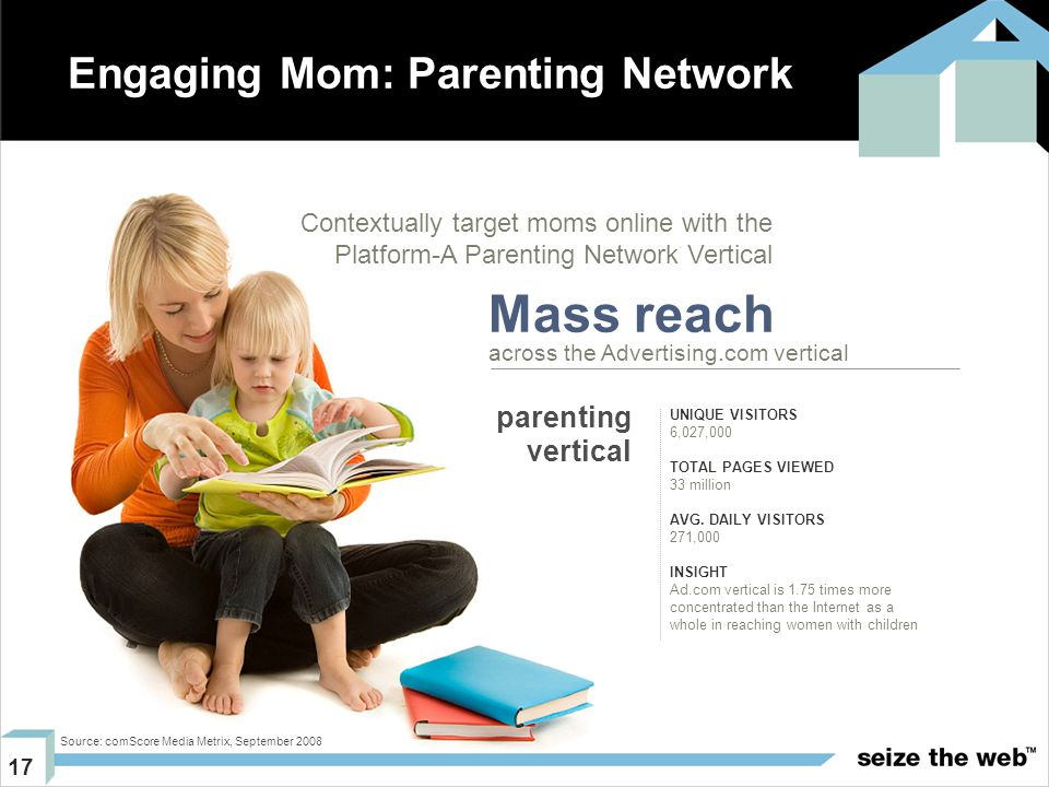 17 Engaging Mom: Parenting Network Contextually target moms online with the Platform-A Parenting Network Vertical Source: comScore Media Metrix, September 2008 Mass reach across the Advertising.com vertical UNIQUE VISITORS 6,027,000 TOTAL PAGES VIEWED 33 million AVG.