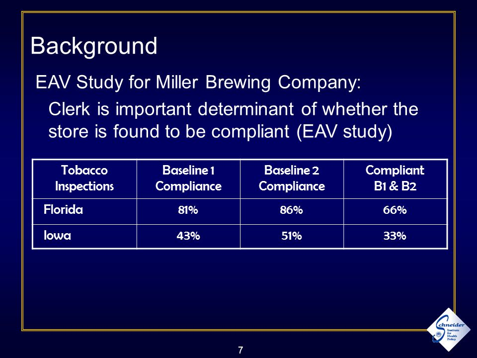 7 Background EAV Study for Miller Brewing Company: Clerk is important determinant of whether the store is found to be compliant (EAV study) Tobacco Inspections Baseline 1 Compliance Baseline 2 Compliance Compliant B1 & B2 Florida81%86%66% Iowa43%51%33%