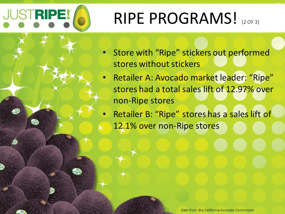 "RIPE PROGRAMS! (2 OF 3) Store with ""Ripe"" stickers out performed stores without stickers Retailer A: Avocado market leader: ""Ripe"" stores had a total"